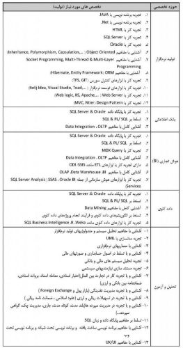 employment2_Page_11-1-539x1024